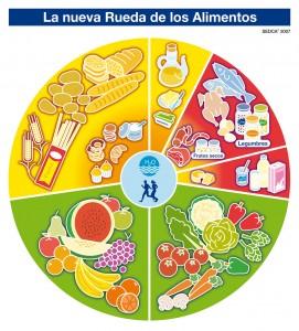 Rueda Alimentos