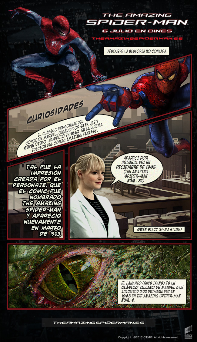 THE AMAZING SPIDER-MAN infografía