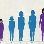 Adolescencia y Pubertad, preparar a tus hijos para los cambios
