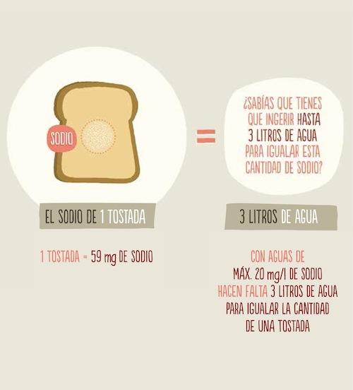infografía de cuanta agua se debe beber en el embarazo y lactancia