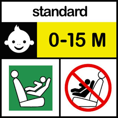 Sillas infantiles para coche con la normativa i size for Asientos infantiles coche