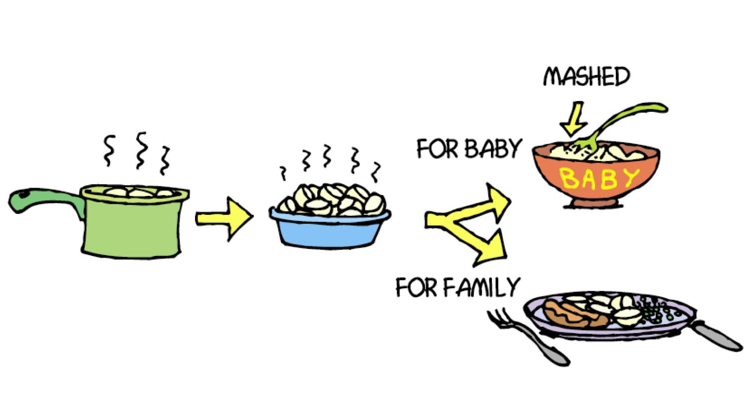 Qué debe comer un bebé pediatra Carlos González