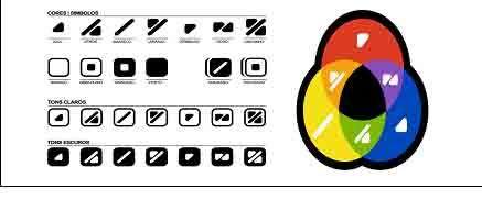 código ColorADD