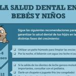 Infografía higiene dental niños