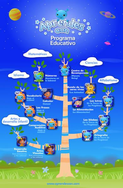 8 apps educativas infantiles