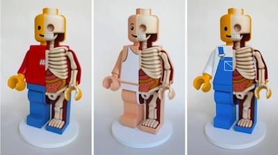 Anatomia de figuras de LEGO
