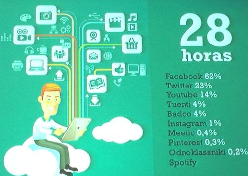 Redes Sociales que hay presentación