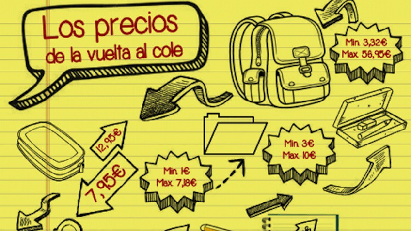 Infografia Vuelta Cole