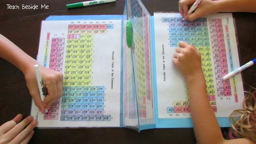 enseñar tabla periodica elementos