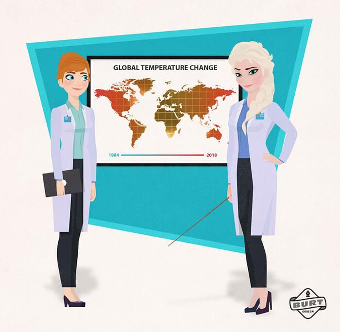 Anna y Elsa de Disney Frozen científicas especialistas en cambio climático